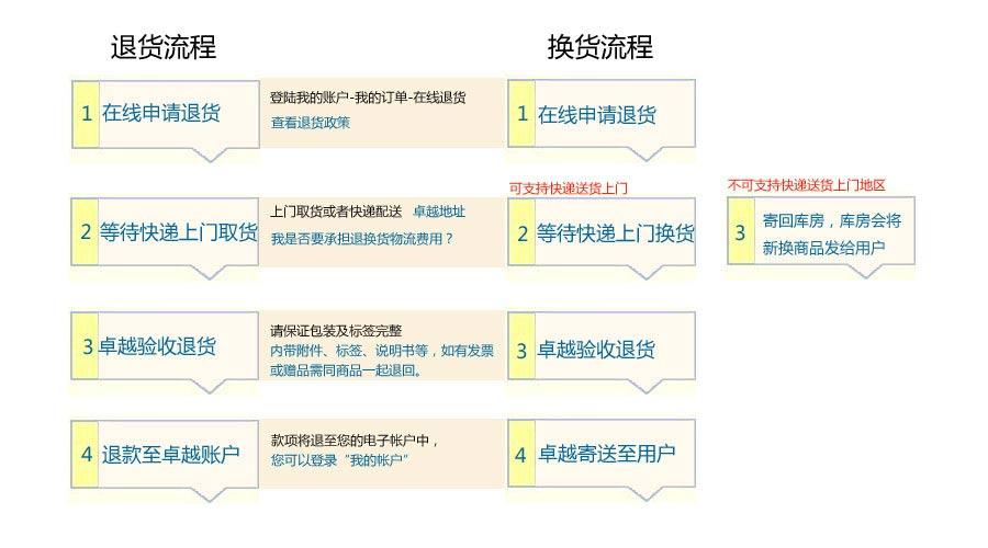 网上物如何换货_亚马逊-网上购物商城:要网购, 就来z.cn!