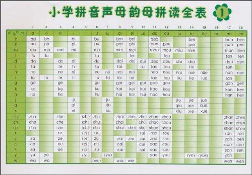 拼音声母韵母对应中文字拼读全表图片